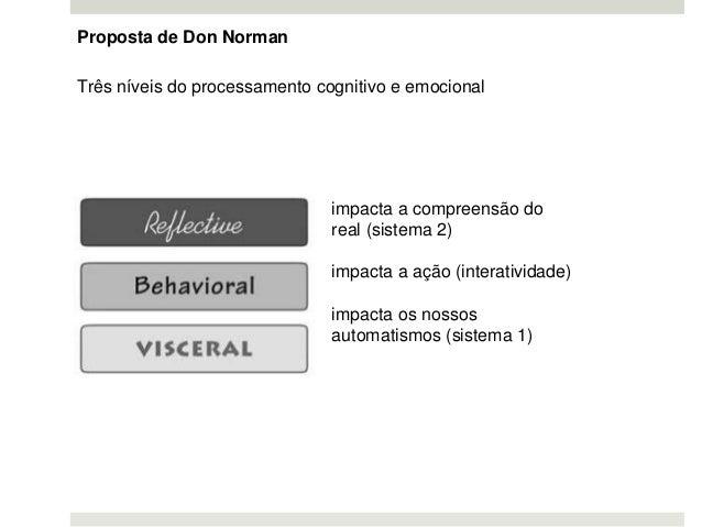 Proposta de Don Norman impacta a compreensão do real (sistema 2) impacta a ação (interatividade) impacta os nossos automat...