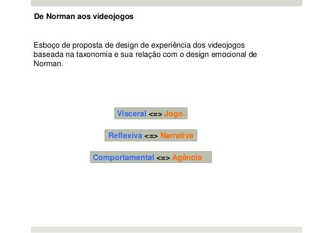 De Norman aos videojogos Reflexiva <=> Narrativa Esboço de proposta de design de experiência dos videojogos baseada na tax...