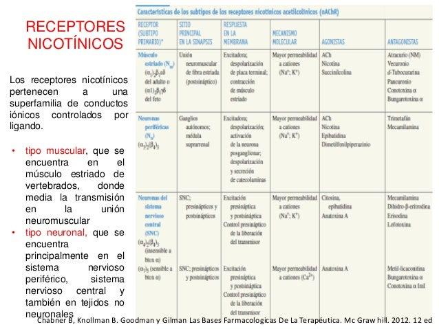 farmacologia de los corticosteroides ppt