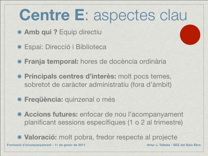 Centre E: aspectes clau           Amb qui ? Equip directiu            Espai: Direcció i Biblioteca            Franja tempo...