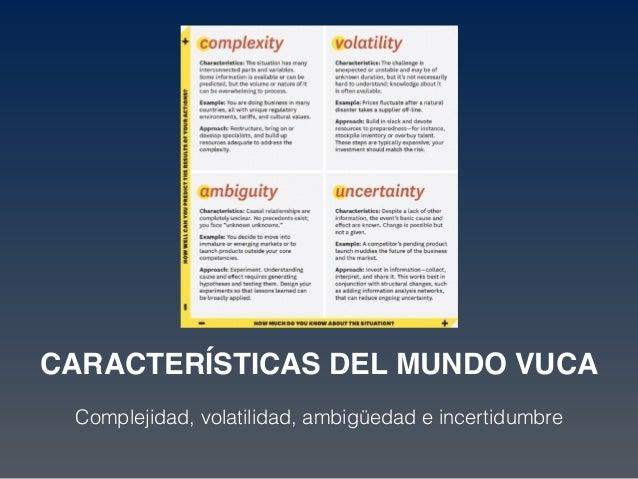 CARACTERÍSTICAS DEL MUNDO VUCA Complejidad, volatilidad, ambigüedad e incertidumbre