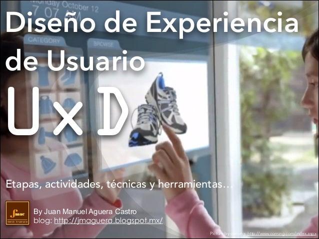 Gestión Empresarial Picture by corning: http://www.corning.com/index.aspx Diseño de Experiencia de Usuario UxD Etapas, act...