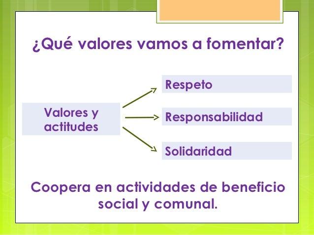 ¿Qué valores vamos a fomentar?                  Respeto Valores y        Responsabilidad actitudes                  Solida...