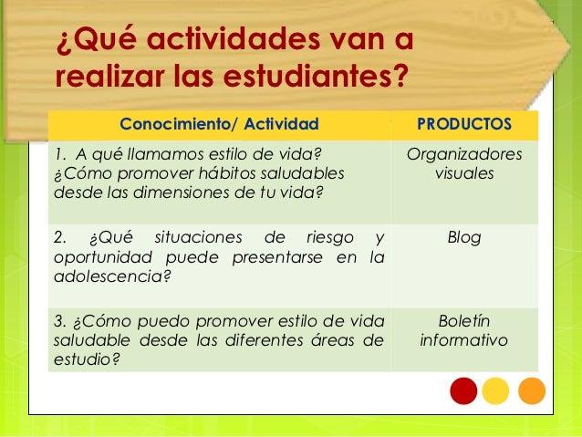 ¿Qué actividades van arealizar las estudiantes?       Conocimiento/ Actividad             PRODUCTOS1. A qué llamamos estil...