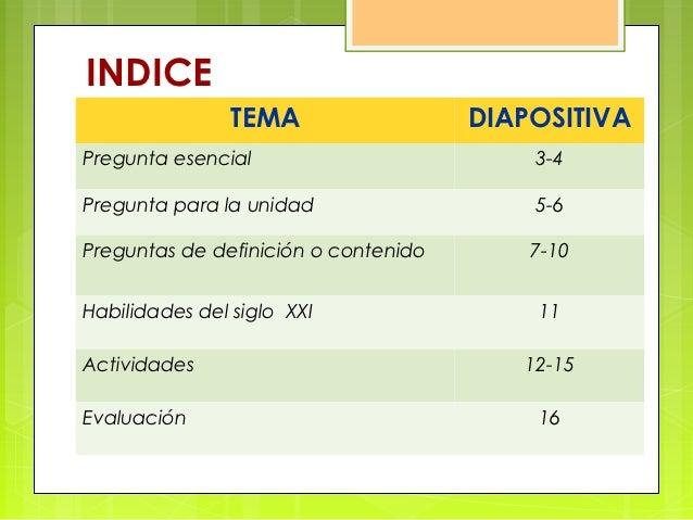 INDICE                TEMA                  DIAPOSITIVAPregunta esencial                         3-4Pregunta para la unida...