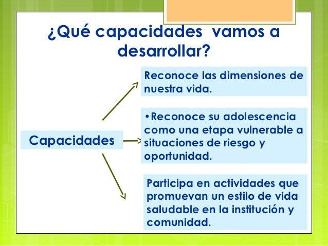 ¿Qué capacidades vamos a         desarrollar?              Reconoce las dimensiones de              nuestra vida.         ...