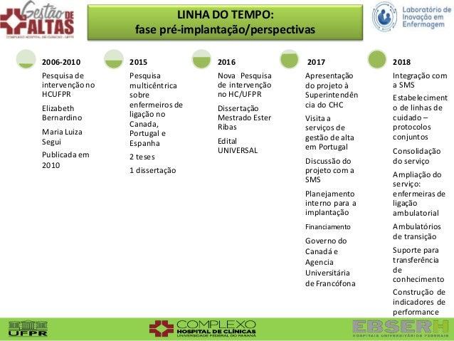 LINHA DO TEMPO: fase pré-implantação/perspectivas 2006-2010 Pesquisa de intervençãono HCUFPR Elizabeth Bernardino Maria Lu...