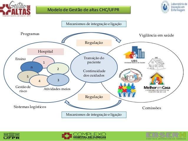 7 Transição do paciente Continuidade dos cuidados Mecanismos de integração e ligação Mecanismos de integração e ligação Ho...