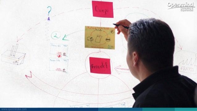 Experiencias Open Mind Taller de Pensamiento Visual Mccain 2012