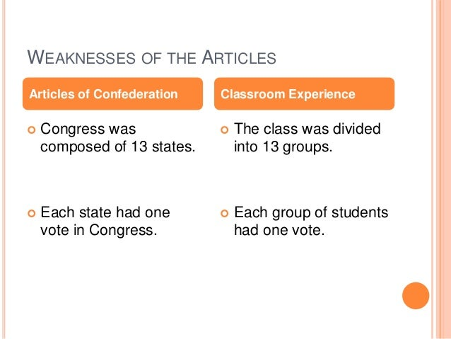 essay regarding some weakness associated with the actual articles with confederation