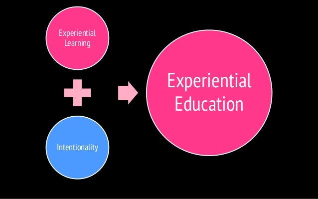 What Is Experiential Education Infographic - e-Learning Infographics
