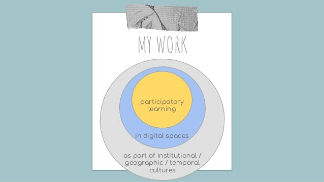 MY WORK participatory learning in digital spaces as part of institutional / geographic / temporal cultures