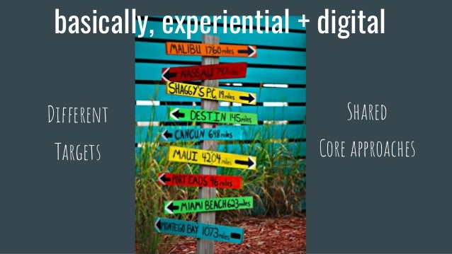 SO. How can experiential approaches help me teach & Learn in the Dumpster fire digital?