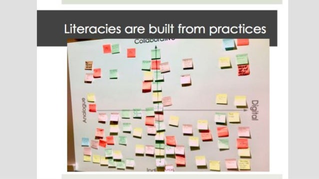 Can learners identify equity & power issues & navigate conflicts & difference?