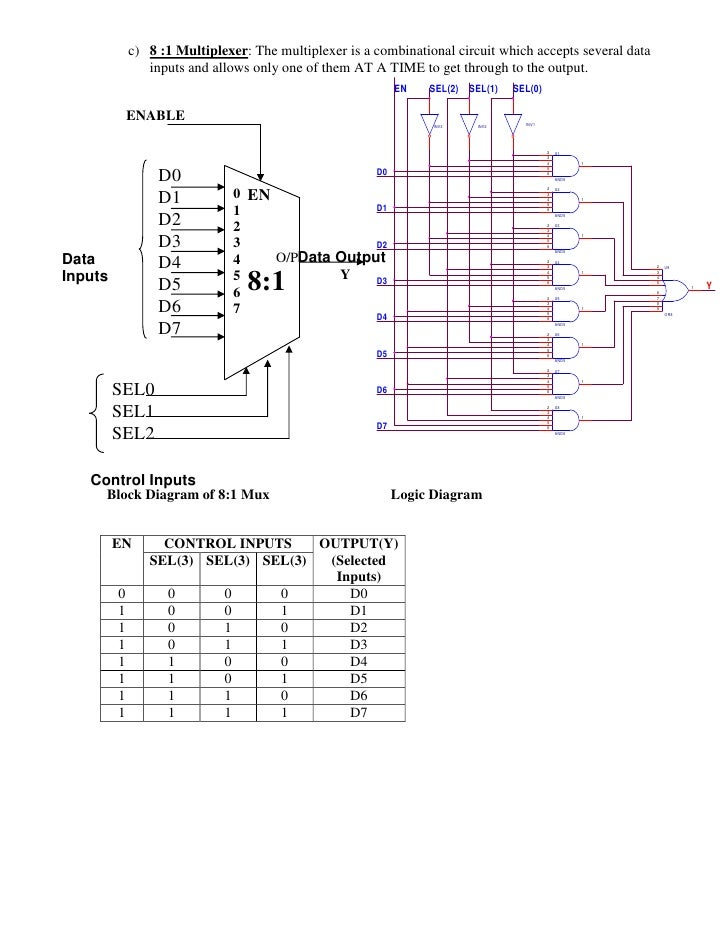 Beautiful Circuit Logic Diagram Illustration Electrical