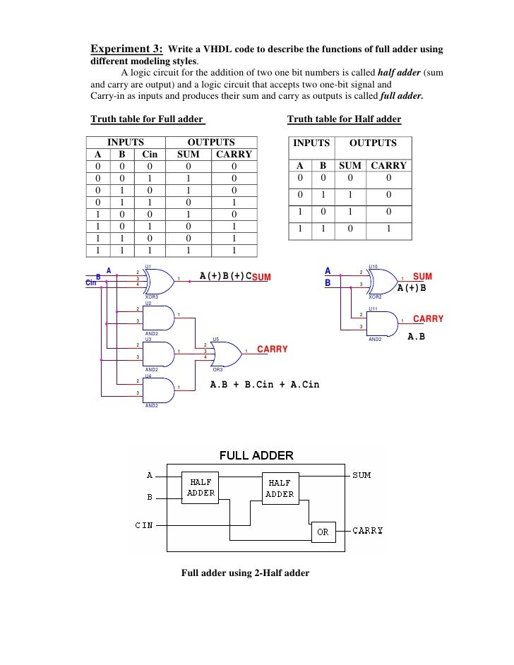Experiment write-vhdl-code-for-realize-all-logic-gates