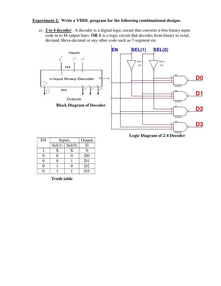 Vhdl And Gate Diagram | Repair Manual