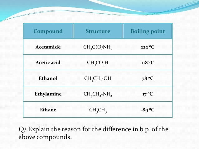 boiling points for compounds