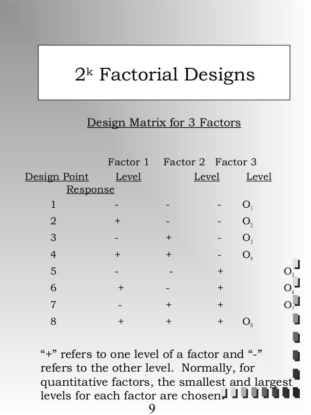 For 3 Factors This Yields A Design Matrix 9