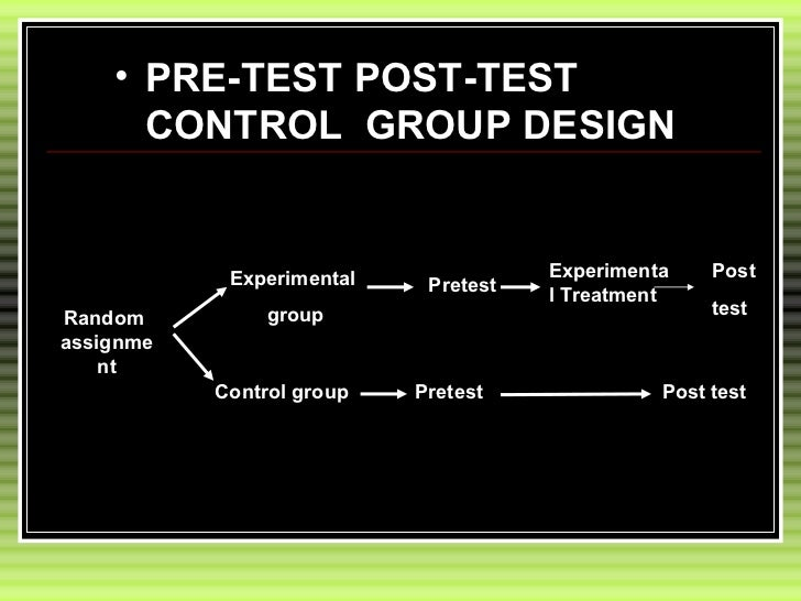 weakness of the posttest only design in research The posttest only design with non-equivalent control groups pretest-posttest designs are an expansion of the posttest only design with nonequivalent groups, one of the simplest methods of testing the effectiveness of an intervention.