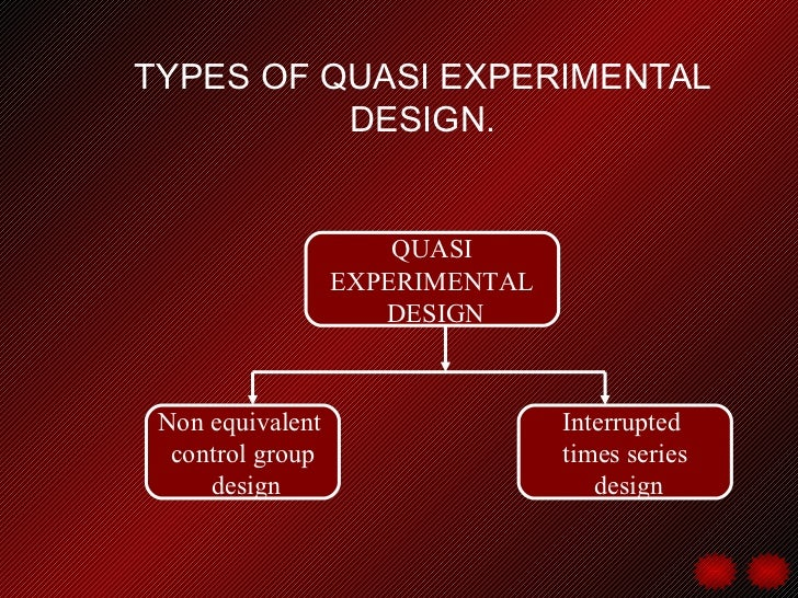 essay quasi-experimental design Comparison between true experiment and quasi experiment print to a quasi-experimental design to limit of this essay and no longer wish.
