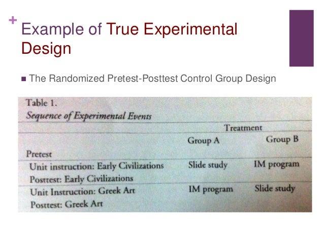 Experimental Study Group (ESG) - Home | Facebook