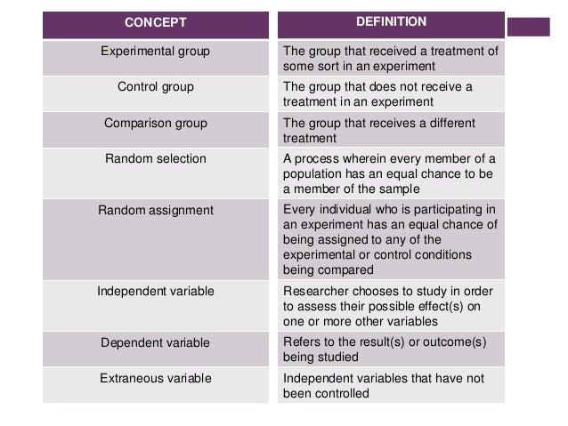 Experimental Group: Definition & Explanation - Study.com