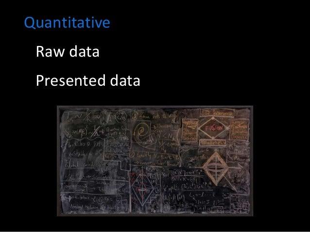 Quantitative Raw data Presented data