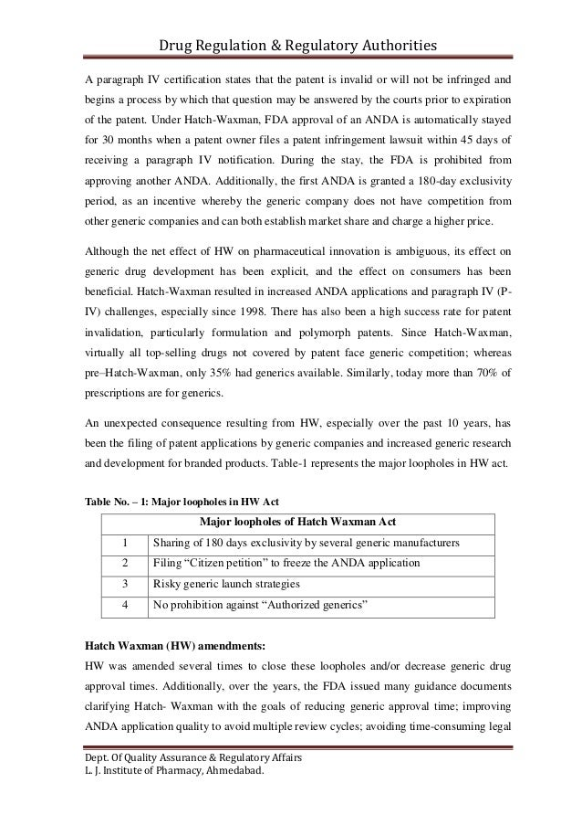 A) Study in detail about Para - IV filing. B) Case studies for Para -…