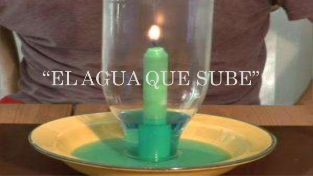 Experimento 1 el agua que sube - Velas de agua ...