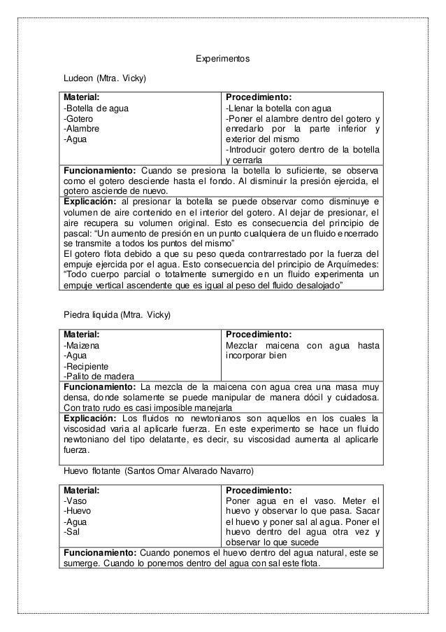 Experimentos Ludeon (Mtra. Vicky) Material: -Botella de agua -Gotero -Alambre -Agua Procedimiento: -Llenar la botella con ...
