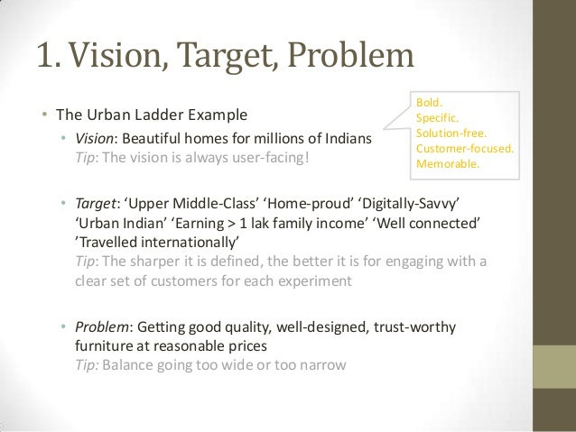 1. Vision, Target, Problem • The Urban Ladder Example • Vision: Beautiful homes for millions of Indians Tip: The vision is...