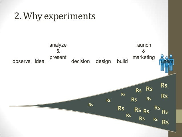 2. Why experiments  observe idea  analyze & present  decision  design  build  launch & marketing  users