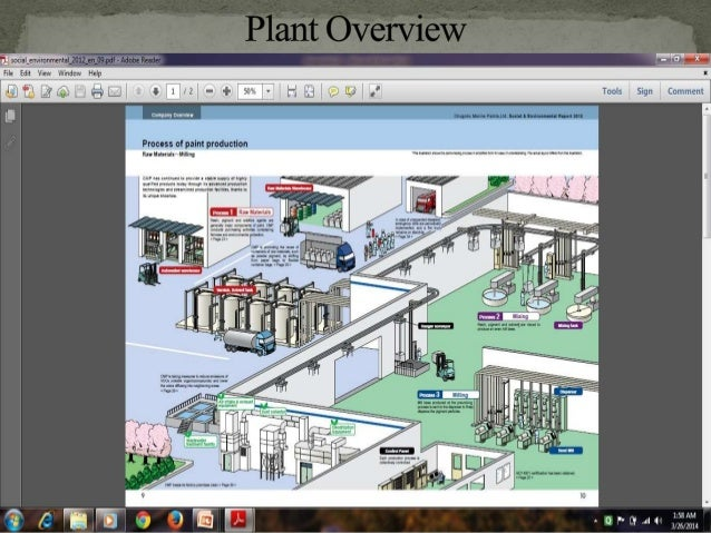 Various - A Factory Sample