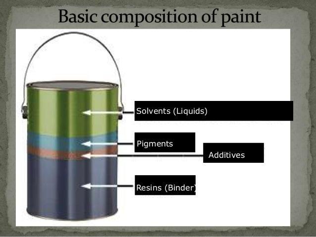 Pigment manufacturing process pdf