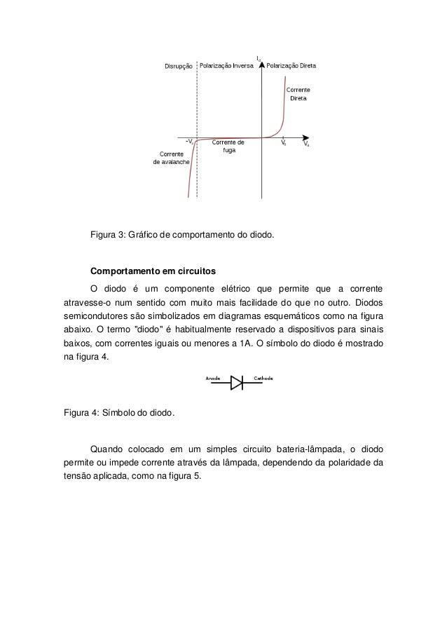 a6833ae6d5411 Experiência 01 diodo retificador