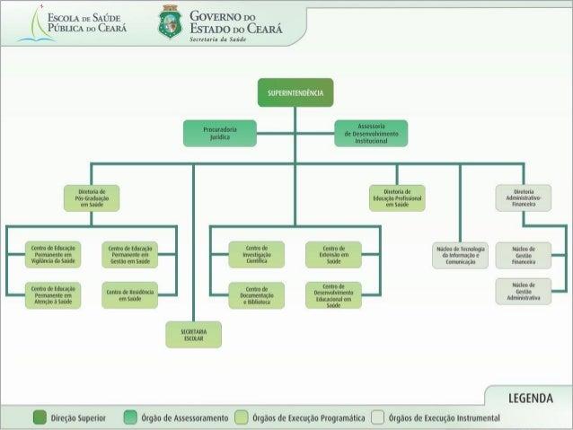 DIRETORIA DE PÓS GRADUAÇÃO- DIPSA