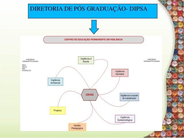 A Proposta da Acreditação Pedagógica  O Sistema de Acreditação Pedagógica surge da necessidade de consolidação de uma pro...