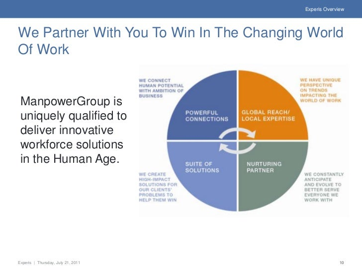 Experis OverviewWe Partner With You To Win In The Changing WorldOf Work ManpowerGroup is uniquely qualified to deliver inn...