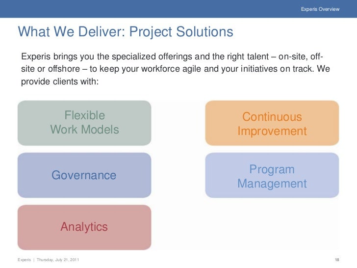 Experis OverviewWhat We Deliver: Project Solutions Experis brings you the specialized offerings and the right talent – on-...