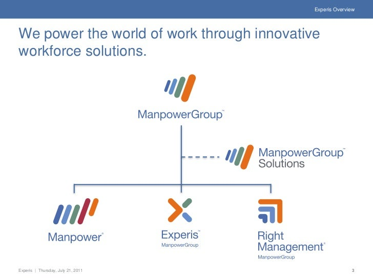 Experis OverviewWe power the world of work through innovativeworkforce solutions.Experis | Thursday, July 21, 2011        ...