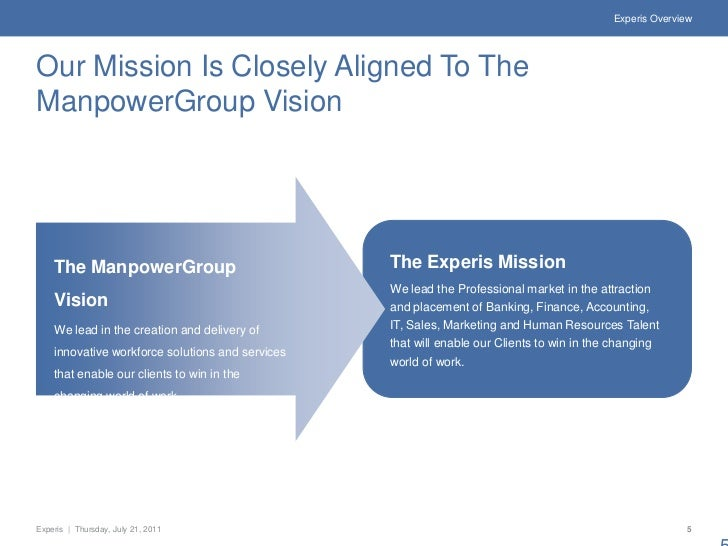 Experis OverviewOur Mission Is Closely Aligned To TheManpowerGroup Vision    The ManpowerGroup                            ...