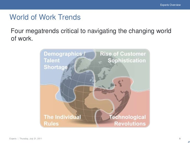 Experis OverviewWorld of Work Trends Four megatrends critical to navigating the changing world of work.Experis | Thursday,...