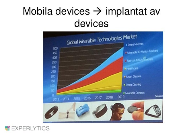 Mobila devices  implantat av devices
