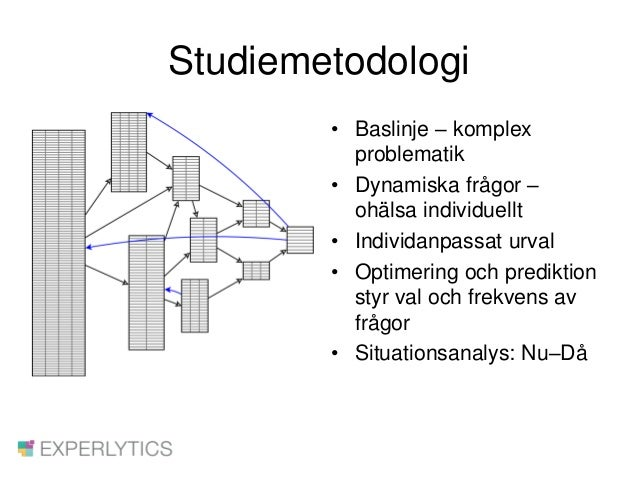 Studiemetodologi • Baslinje – komplex problematik • Dynamiska frågor – ohälsa individuellt • Individanpassat urval • Optim...