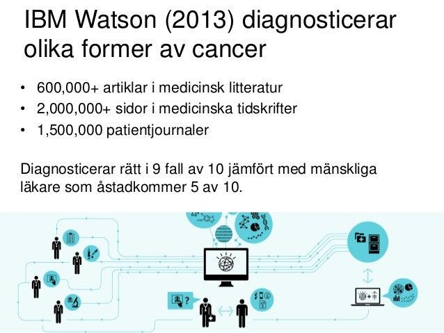 IBM Watson (2013) diagnosticerar olika former av cancer • 600,000+ artiklar i medicinsk litteratur • 2,000,000+ sidor i me...