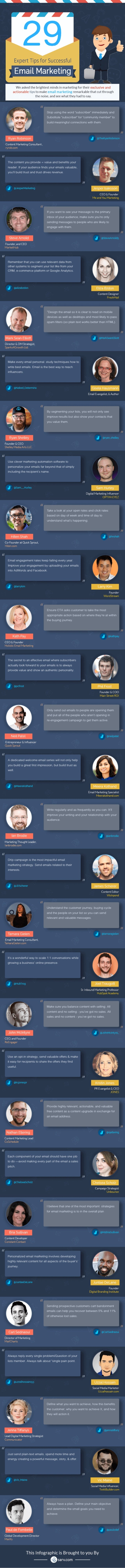 29 Expert Tips to Make Your Email Marketing Successful