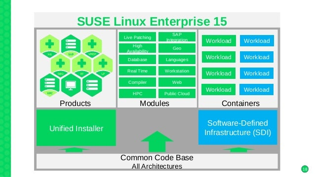 Expert Day 2019 - SUSE Linux Enterprise 15