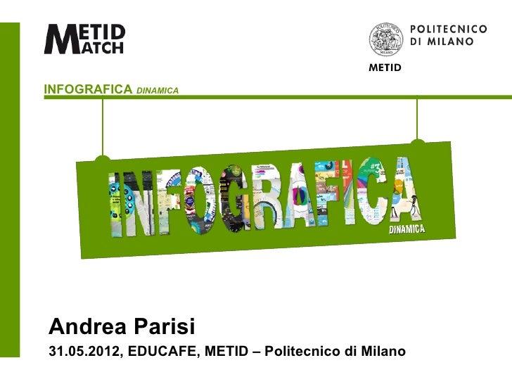 INFOGRAFICA DINAMICAAndrea Parisi31.05.2012, EDUCAFE, METID – Politecnico di Milano