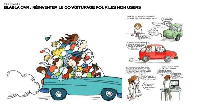 BLABLA CAR : RÉINVENTER LE CO VOITURAGE POUR LES NON USERS Cas client 2